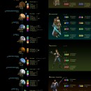 Complete Datacron Location List