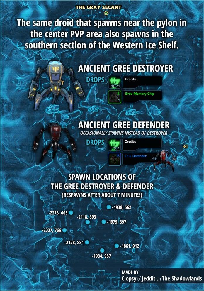 gree spawns