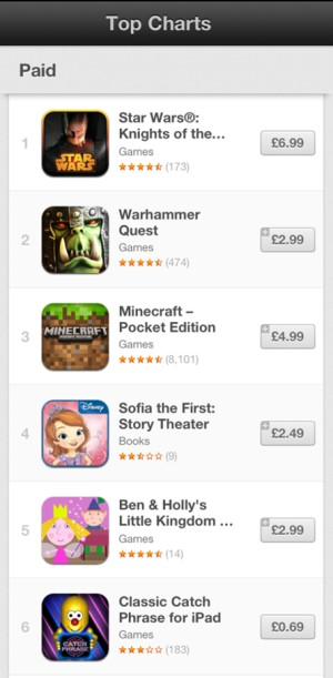 Number One On iPad Ap Charts kotor