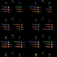 Know your Enemy: The Simple Guide for Class Symbols and Stances