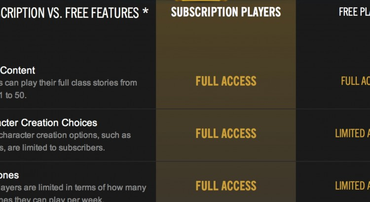 swtor subscribers features