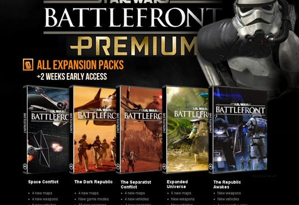 Star Wars Battlefront Whats Coming This Year