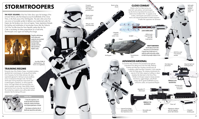 visual-dictionary-stormtroopers-sm