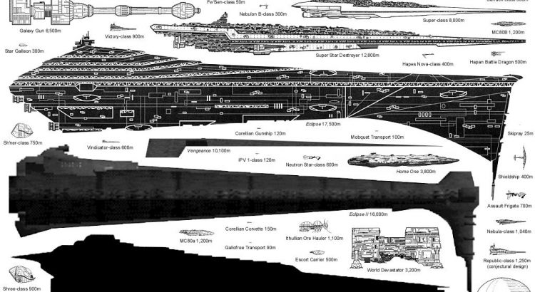 Star Destroyers Compared