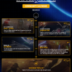 Star Wars: Battlefront 2 – Community Calendar: March 2019