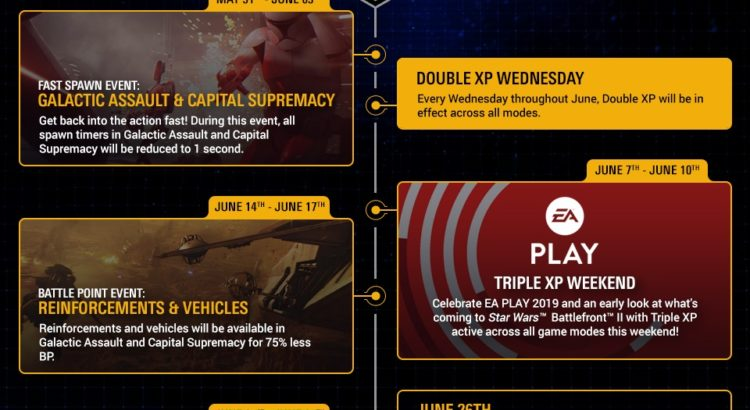 Star Wars battlefront 2 Community Calendar - June